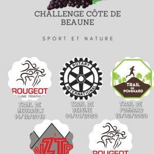 Challenge cote de BEAUNE